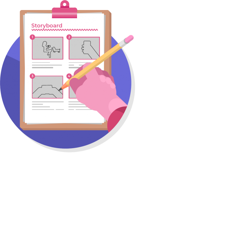 animated explainer video process