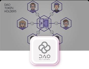 DAO Network MotionGility